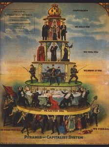 1911 Industrial Worker newspaper cover beautifully illustrating how capitalism works